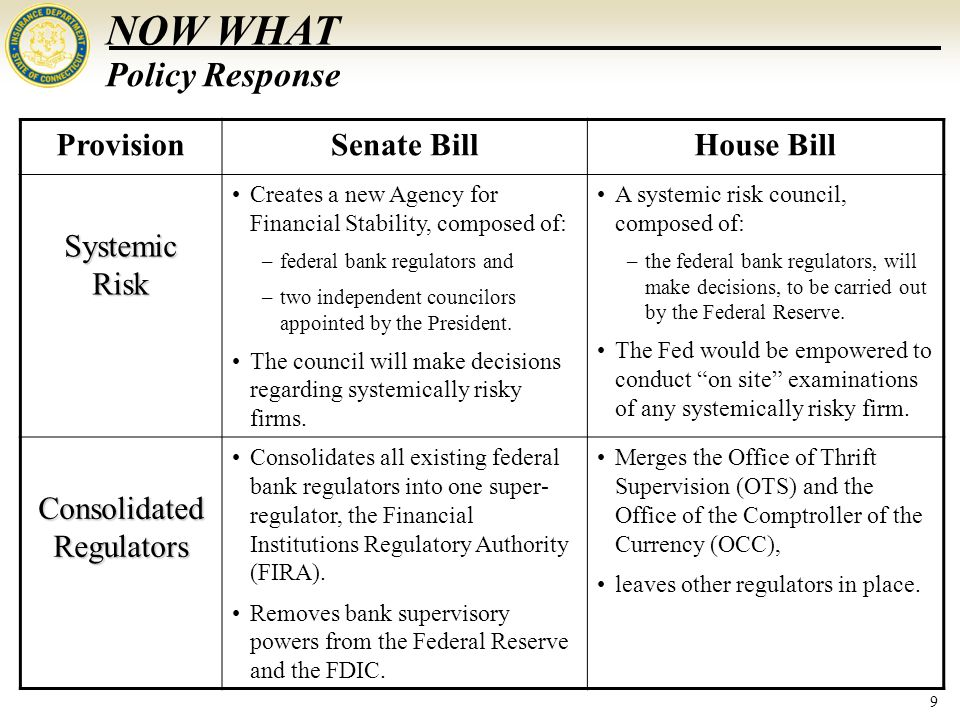 9 NOW WHAT ProvisionSenate BillHouse Bill Systemic Risk Creates a new Agency for Financial Stability, composed of: –federal bank regulators and –two independent councilors appointed by the President.
