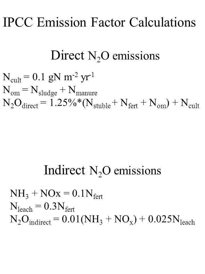 IPCC Emission Factor Calculations N cult = 0.1 gN m -2 yr -1 N om = N sludge + N manure N 2 O direct = 1.25%*(N stuble + N fert + N om ) + N cult NH 3 + NOx = 0.1N fert N leach = 0.3N fert N 2 O indirect = 0.01(NH 3 + NO x ) + 0.025N leach Direct N 2 O emissions Indirect N 2 O emissions