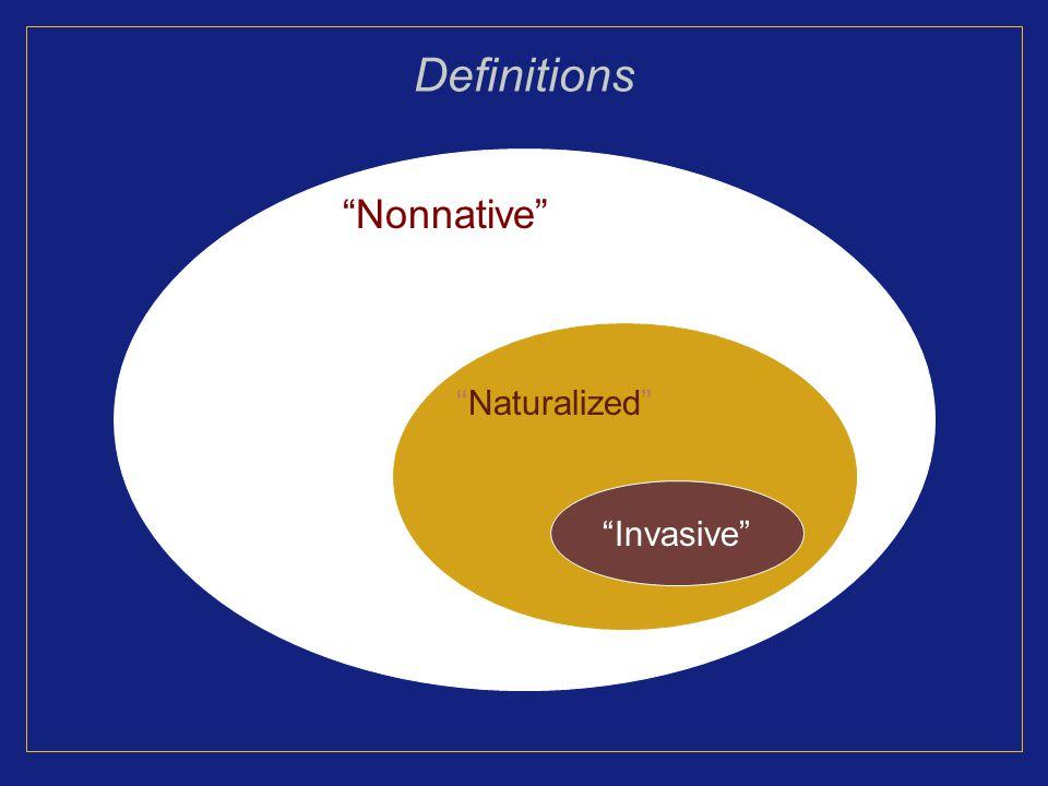 "Definitions ""Nonnative"" ""Invasive"" ""Naturalized"""