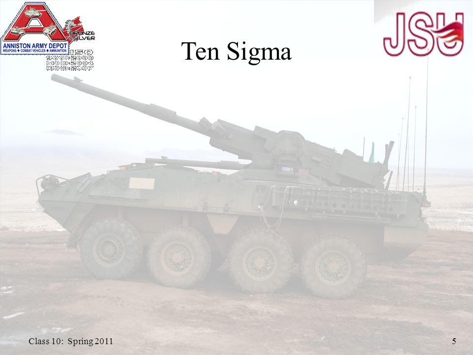Ten Sigma Class 10: Spring 20115