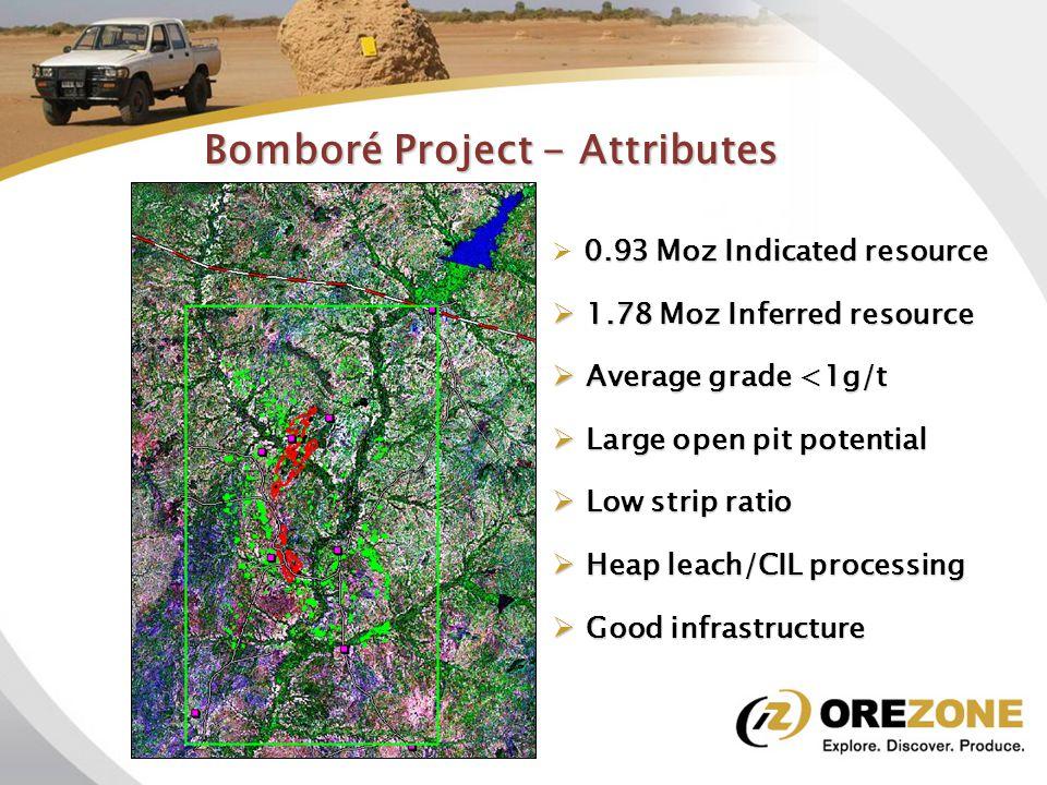 Bomboré Project- Good Logistics Flat terrain Low population density Large oxide resource