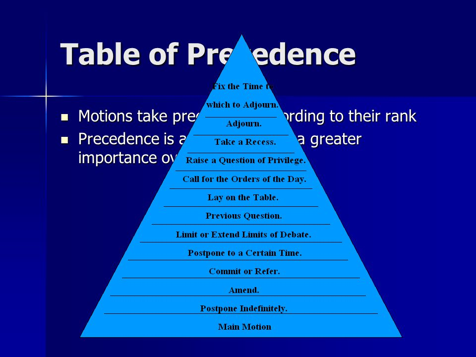 Table of Precedence Motions take precedence according to their rank Motions take precedence according to their rank Precedence is a motion having a greater importance over another motion Precedence is a motion having a greater importance over another motion