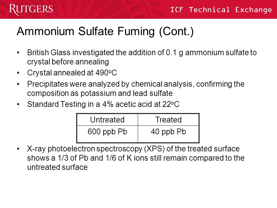 ICF Technical Exchange Ammonium Sulfate Fuming (Cont.) British Glass investigated the addition of 0.1 g ammonium sulfate to crystal before annealing C
