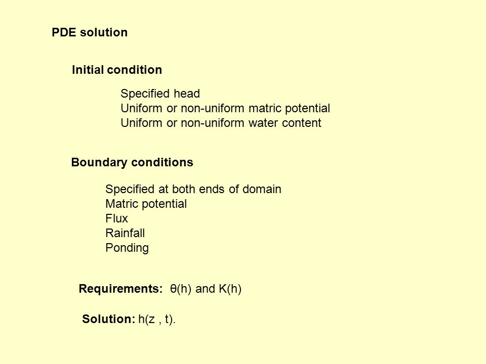 PDE solution Initial condition Specified head Uniform or non-uniform matric potential Uniform or non-uniform water content Boundary conditions Specified at both ends of domain Matric potential Flux Rainfall Ponding Requirements: θ(h) and K(h) Solution: h(z, t).