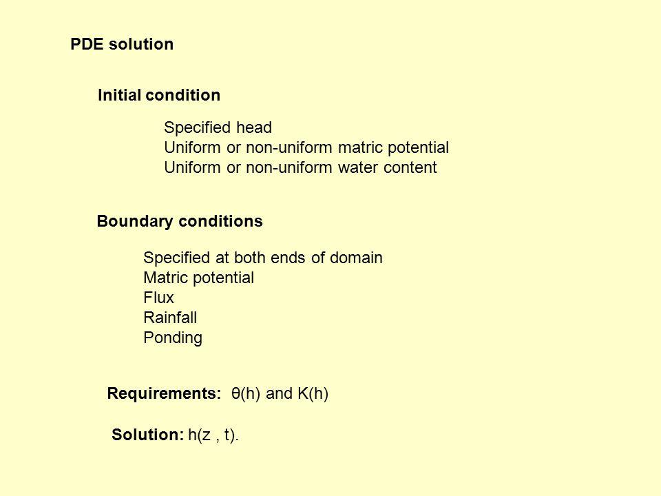 PDE solution Initial condition Specified head Uniform or non-uniform matric potential Uniform or non-uniform water content Boundary conditions Specifi