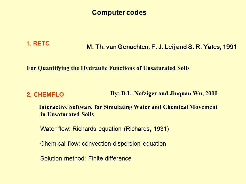 Computer codes 1. RETC 2.