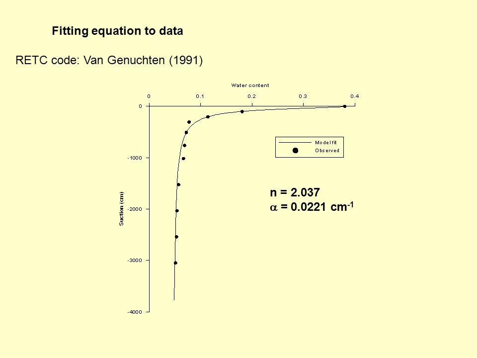 RETC code: Van Genuchten (1991) Fitting equation to data n = 2.037  = 0.0221 cm -1