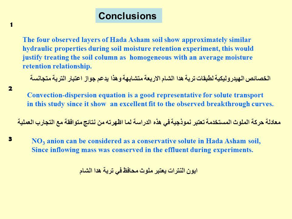 Conclusions الخصائص الهيدروليكية لطبقات تربة هدا الشام الاربعة متشابهة وهذا يدعم جواز اعتبار التربة متجانسة The four observed layers of Hada Asham soi