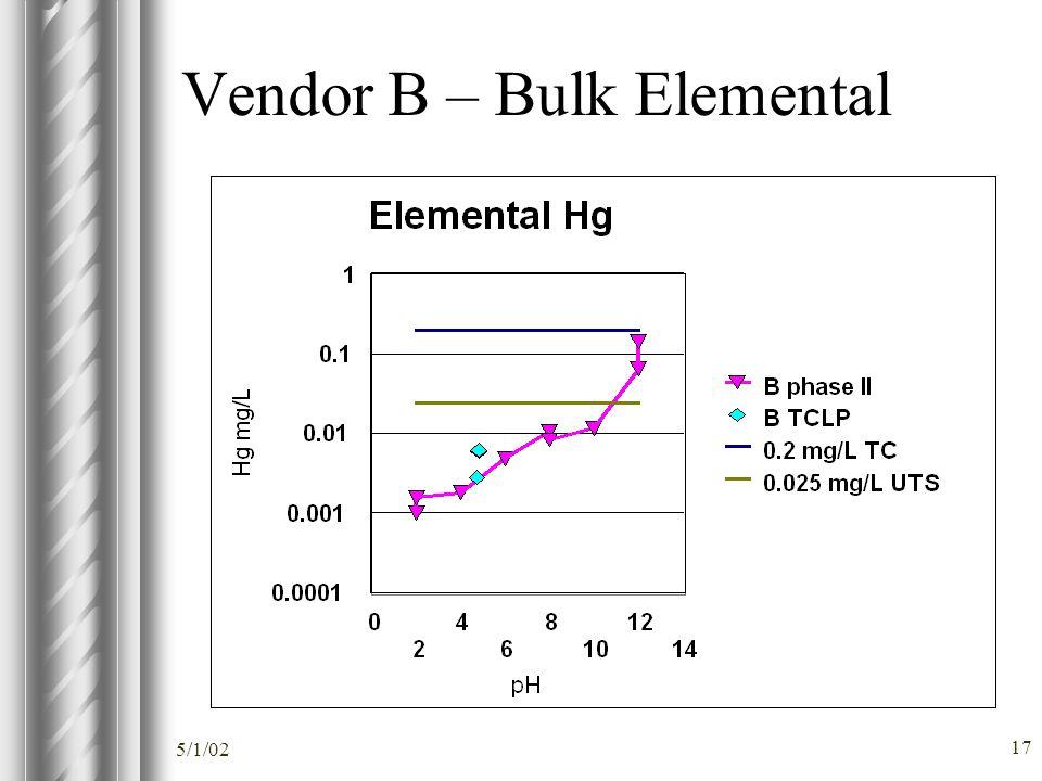 5/1/02 17 Vendor B – Bulk Elemental
