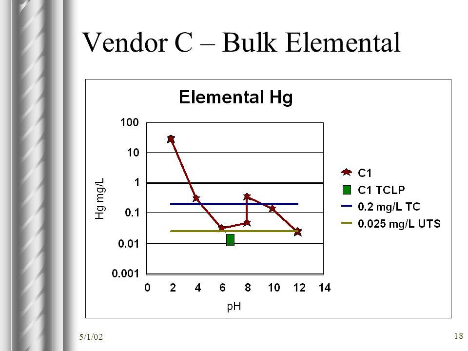 5/1/02 18 Vendor C – Bulk Elemental