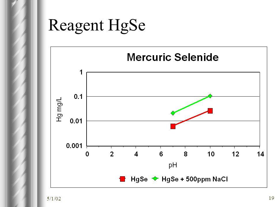 5/1/02 19 Reagent HgSe