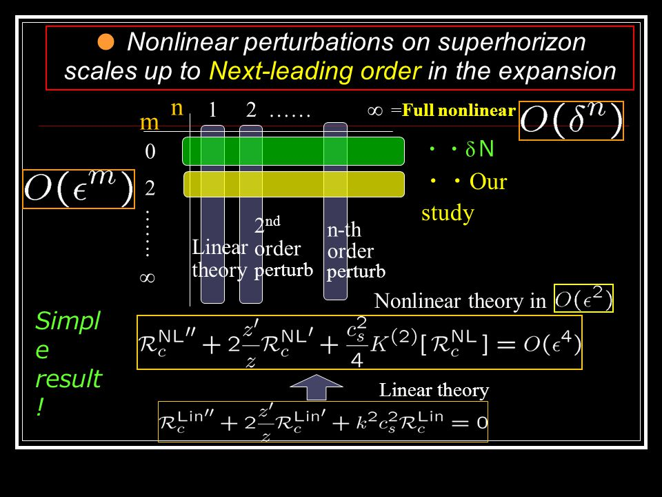 ◆ Matched Nonlinear sol to linear sol Approximate Linear sol around horizon crossing @ ● Final result δN Enhancement in Linear theory Nonlinear effect ● In Fourier space, calculate Bispectrum as