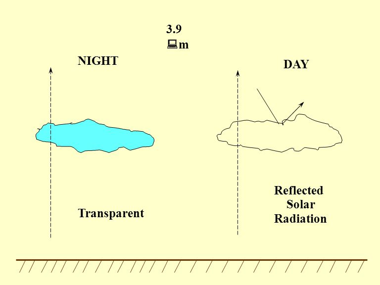 3.9 : m NIGHT DAY Transparent Reflected Solar Radiation