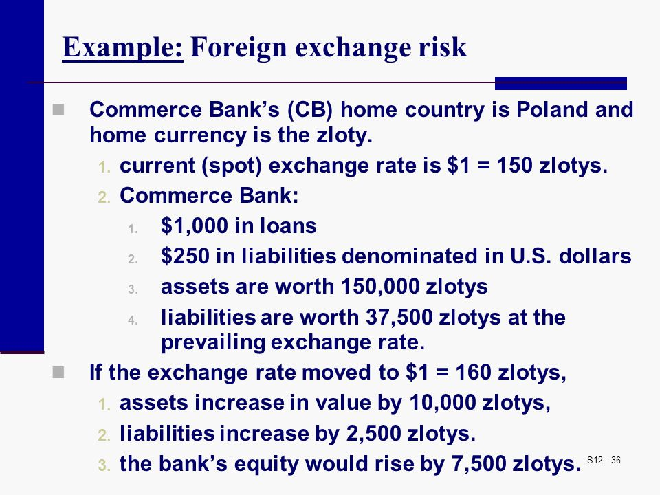 S12 - 36 Example: Foreign exchange risk Commerce Bank's (CB) home country is Poland and home currency is the zloty. 1. current (spot) exchange rate is