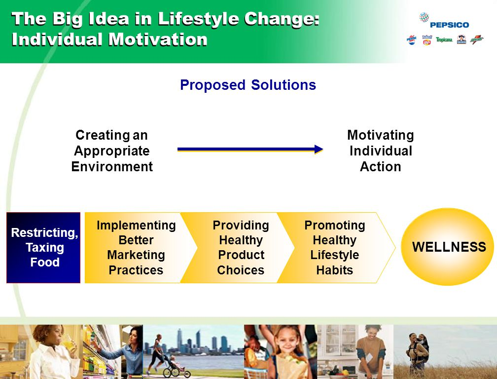 5 04BL45-d1 07/30/04 The Big Idea in Lifestyle Change: Individual Motivation Proposed Solutions Creating an Appropriate Environment Motivating Individual Action WELLNESS Implementing Better Marketing Practices Providing Healthy Product Choices Promoting Healthy Lifestyle Habits Restricting, Taxing Food
