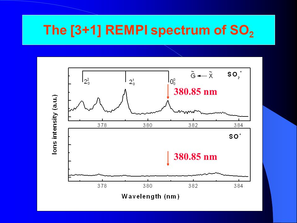 The [3+1] REMPI spectrum of SO 2 380.85 nm