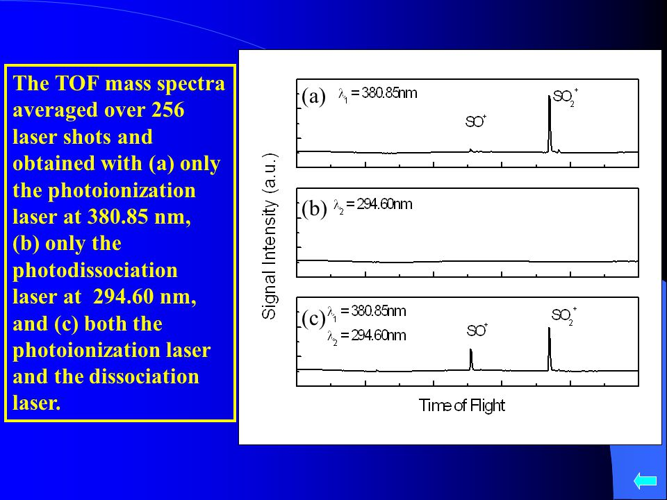 The TOF mass spectra averaged over 256 laser shots and obtained with (a) only the photoionization laser at 380.85 nm, (b) only the photodissociation laser at 294.60 nm, and (c) both the photoionization laser and the dissociation laser.