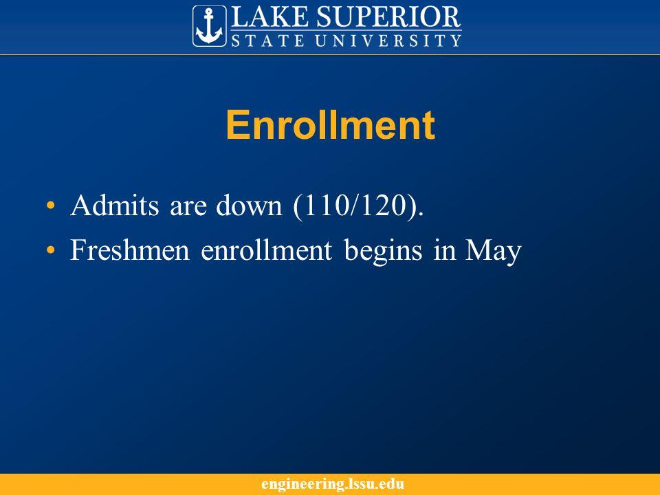 engineering.lssu.edu Enrollment Admits are down (110/120). Freshmen enrollment begins in May