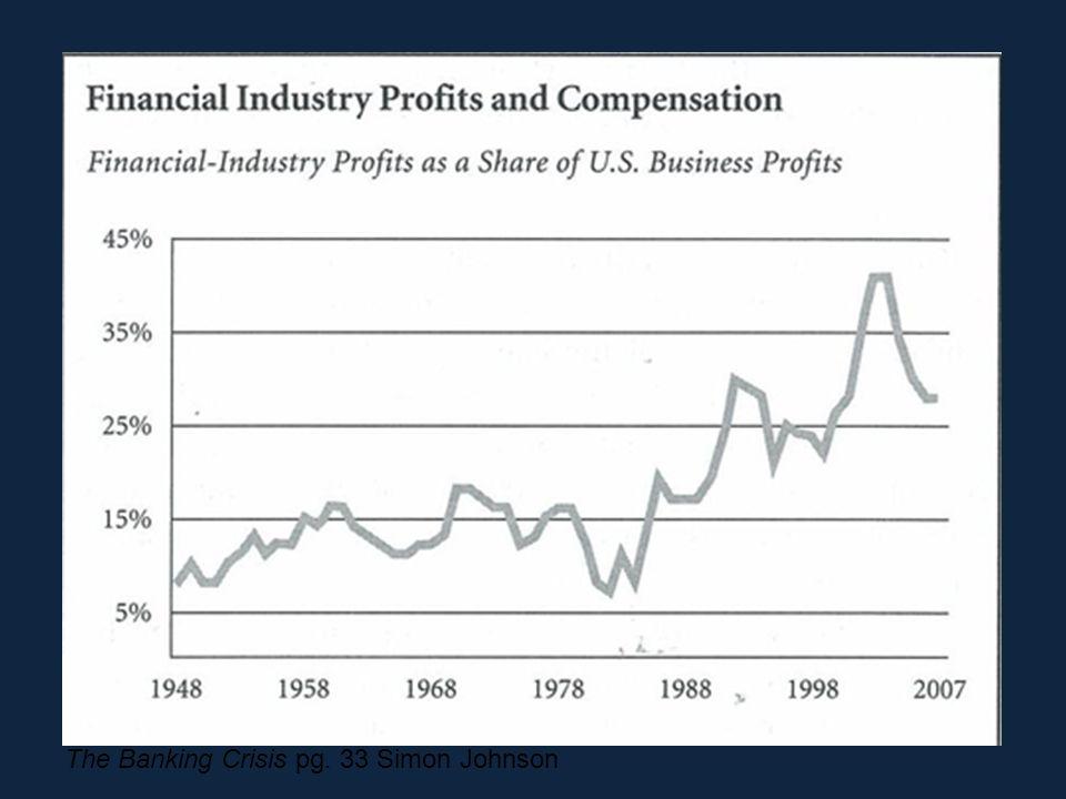The Banking Crisis pg. 33 Simon Johnson