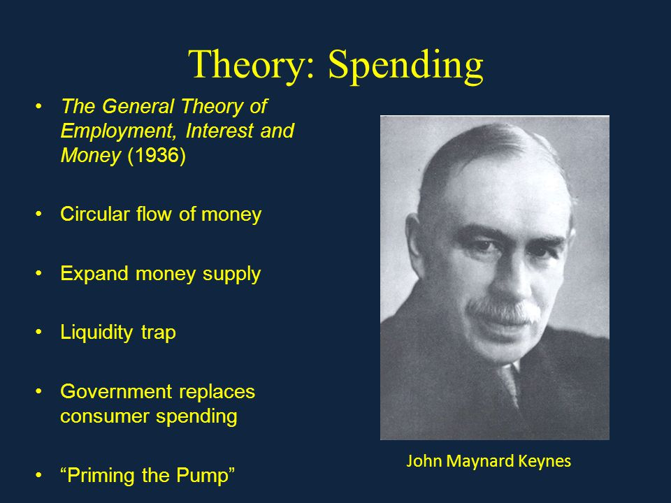Theory: Spending The General Theory of Employment, Interest and Money (1936) Circular flow of money Expand money supply Liquidity trap Government repl