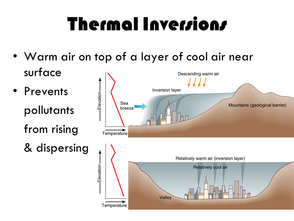 Thermal Inversions Warm air on top of a layer of cool air near surface Prevents pollutants from rising & dispersing