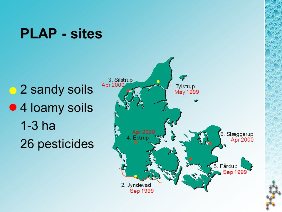 PLAP - sites 2 sandy soils 4 loamy soils 1-3 ha 26 pesticides May 1999 Sep 1999 Apr 2000