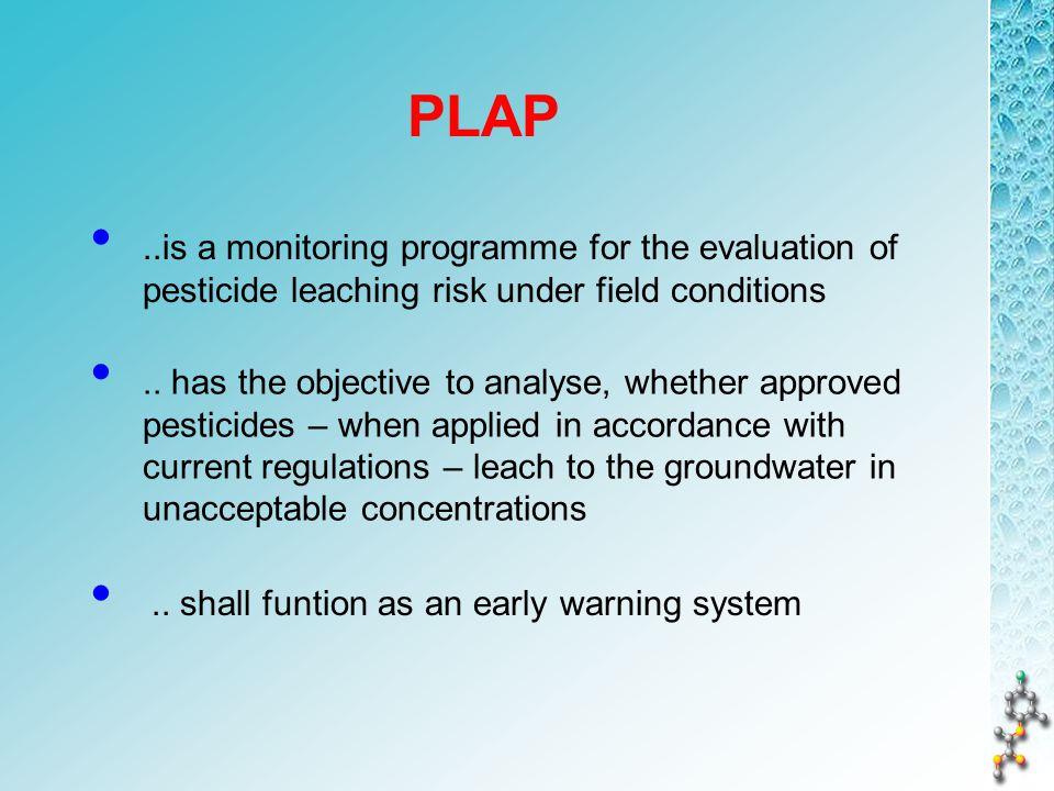 Leaching of pesticides in PLAP No leaching Unacceptable leachingLeaching