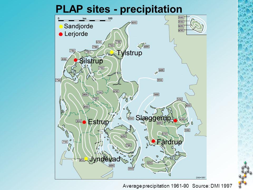 PLAP sites - soils Jyndevad Silstrup Tylstrup Slæggerup Fårdrup Estrup