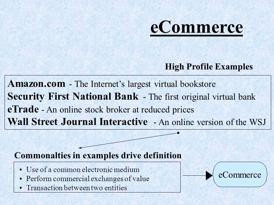 High Profile Examples eCommerce Amazon.com - The Internet's largest virtual bookstore Security First National Bank - The first original virtual bank eTrade - An online stock broker at reduced prices Wall Street Journal Interactive - An online version of the WSJ eCommerce Use of a common electronic medium Perform commercial exchanges of value Transaction between two entities Commonalties in examples drive definition