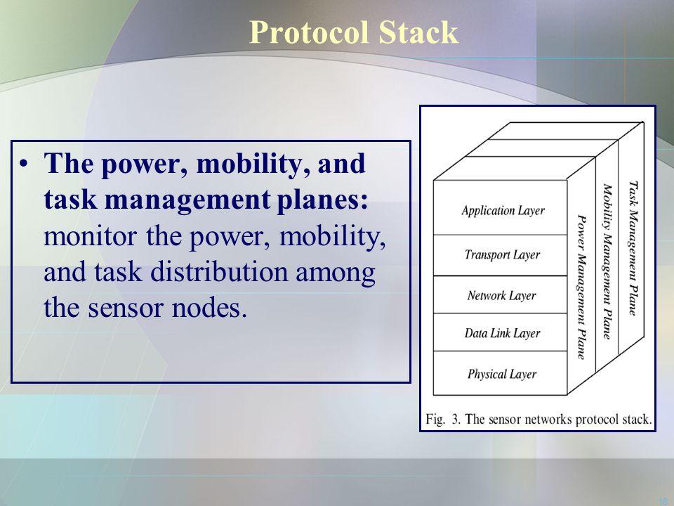 18 Protocol Stack The power, mobility, and task management planes: monitor the power, mobility, and task distribution among the sensor nodes.