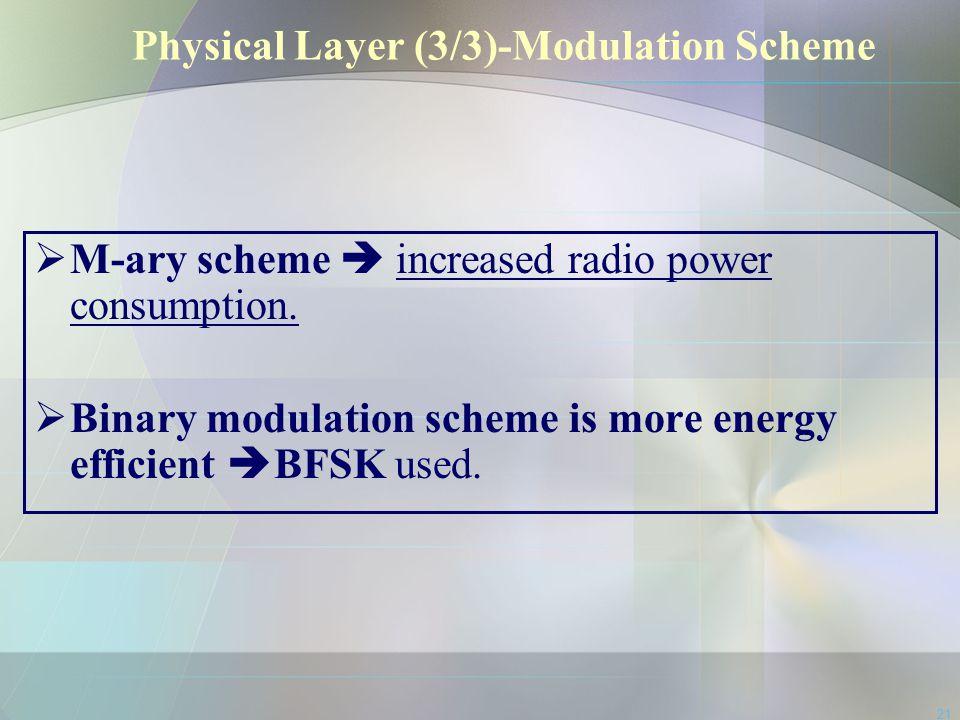 21 Physical Layer (3/3)-Modulation Scheme  M-ary scheme  increased radio power consumption.  Binary modulation scheme is more energy efficient  BF
