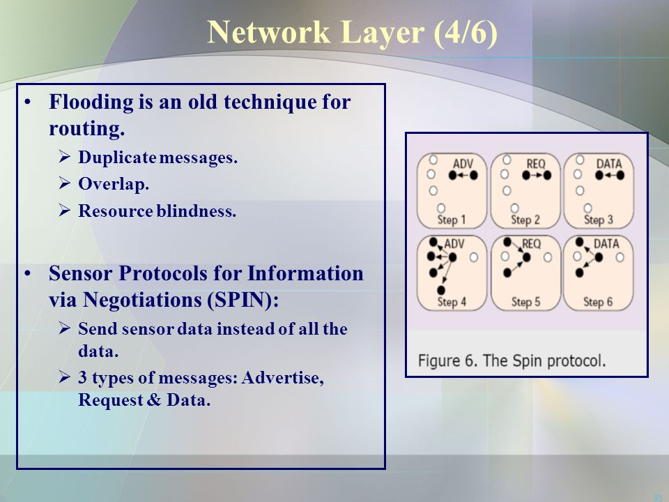 35 Flooding is an old technique for routing.  Duplicate messages.  Overlap.  Resource blindness. Sensor Protocols for Information via Negotiations