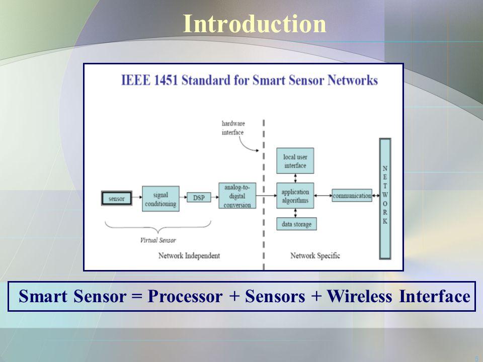 5 Introduction Smart Sensor = Processor + Sensors + Wireless Interface