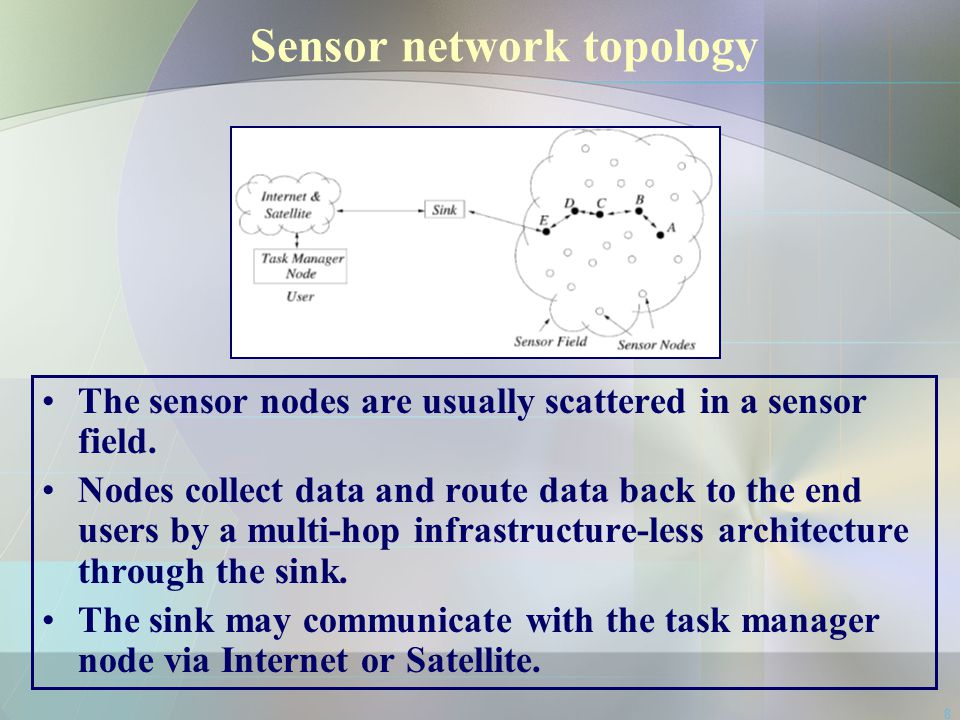 8 Sensor network topology The sensor nodes are usually scattered in a sensor field. Nodes collect data and route data back to the end users by a multi