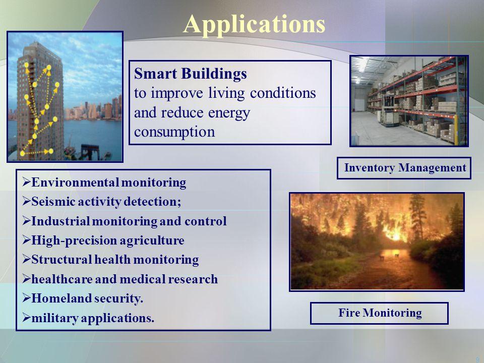 10 Generic Node Architecture A sensor node is made up of four basic components: 1)Sensing Unit.