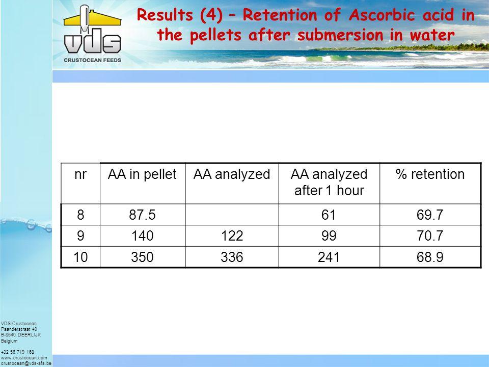 VDS-Crustocean Paanderstraat 40 B-8540 DEERLIJK Belgium +32 56 719 168 www.crustocean.com crustocean@vds-afs.be Results (3) – effect on Attractability for Prawns (Penaeus monodon)