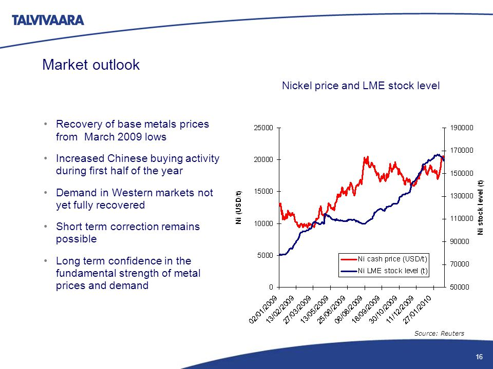 Market outlook Source: Reuters Nickel price and LME stock level Recovery of base metals prices from March 2009 lows Increased Chinese buying activity during first half of the year Demand in Western markets not yet fully recovered Short term correction remains possible Long term confidence in the fundamental strength of metal prices and demand 16