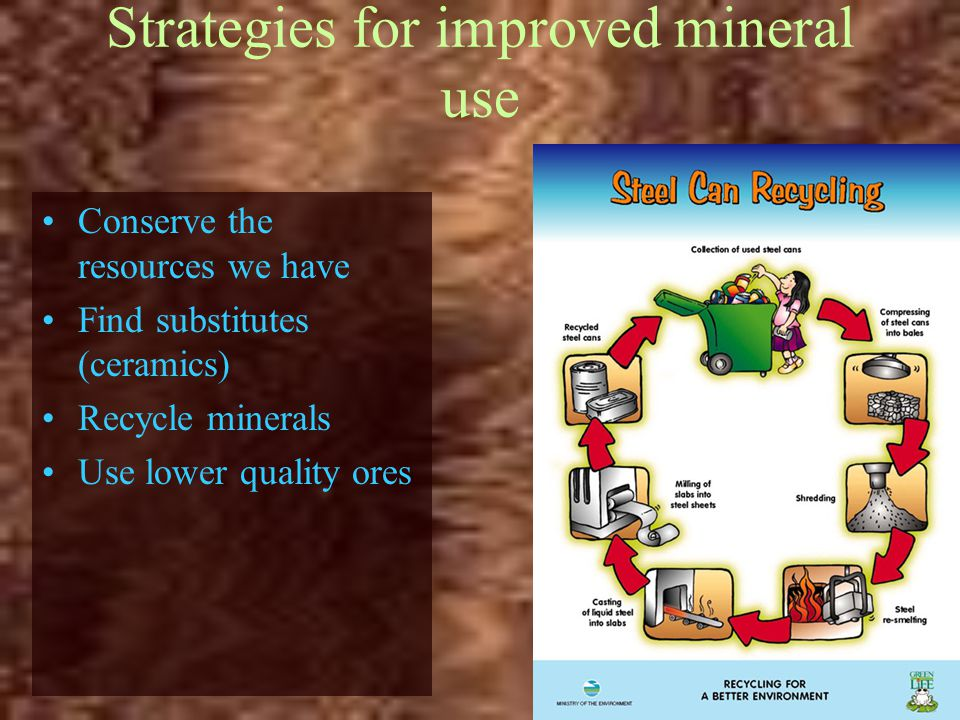 Strategies for improved mineral use Conserve the resources we have Find substitutes (ceramics) Recycle minerals Use lower quality ores