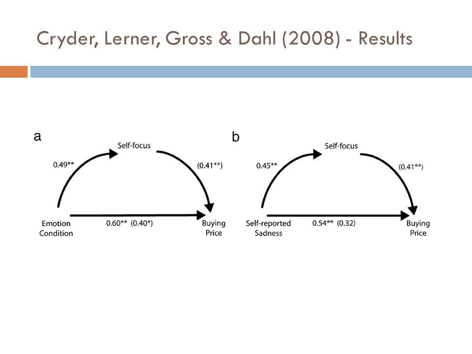 Cryder, Lerner, Gross & Dahl (2008) - Results