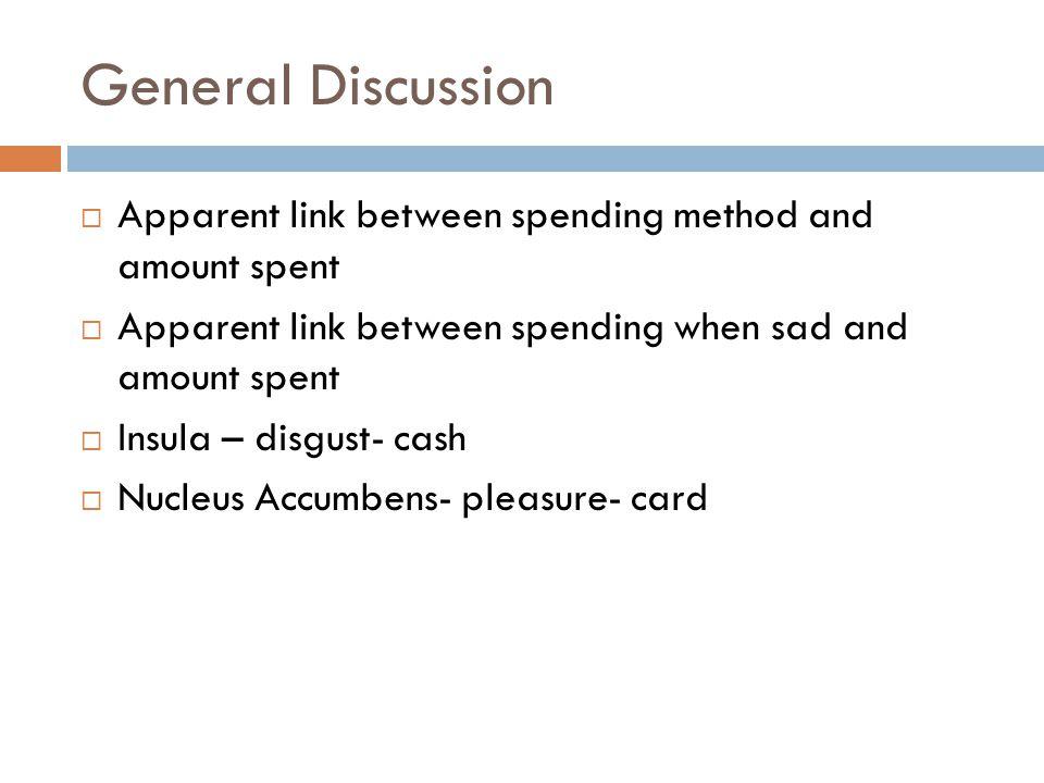 General Discussion  Apparent link between spending method and amount spent  Apparent link between spending when sad and amount spent  Insula – disgust- cash  Nucleus Accumbens- pleasure- card