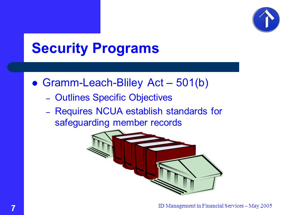 ID Management in Financial Services – May 2005 7 Security Programs Gramm-Leach-Bliley Act – 501(b) – Outlines Specific Objectives – Requires NCUA establish standards for safeguarding member records