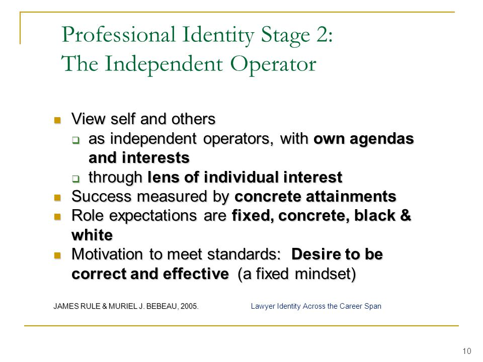Professional Identity Stage 2: The Independent Operator View self and others View self and others  as independent operators, with own agendas and interests  through lens of individual interest Success measured by concrete attainments Success measured by concrete attainments Role expectations are fixed, concrete, black & white Role expectations are fixed, concrete, black & white Motivation to meet standards: Desire to be correct and effective (a fixed mindset) Motivation to meet standards: Desire to be correct and effective (a fixed mindset) JAMES RULE & MURIEL J.