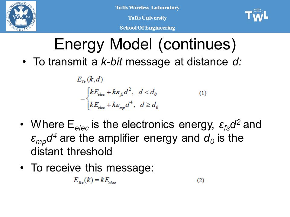 Tufts Wireless Laboratory Tufts University School Of Engineering Energy Model (continues) Where E elec is the electronics energy, ε fs d 2 and ε mp d 4 are the amplifier energy and d 0 is the distant threshold To receive this message: To transmit a k-bit message at distance d: