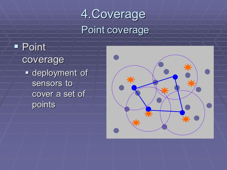4.Coverage Point coverage  Point coverage  deployment of sensors to cover a set of points