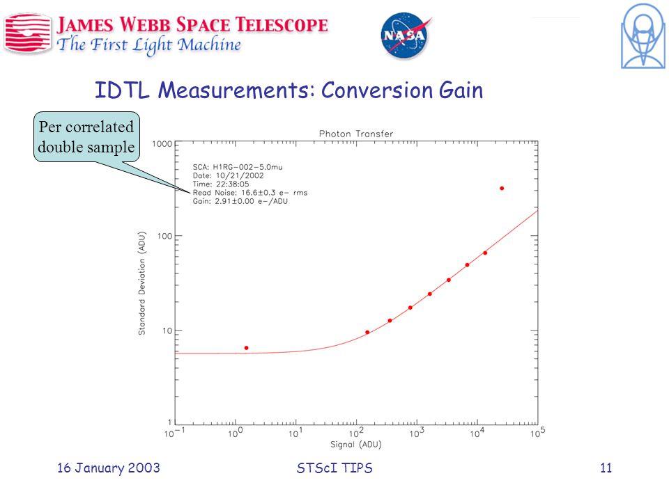 16 January 2003STScI TIPS11 IDTL Measurements: Conversion Gain Per correlated double sample