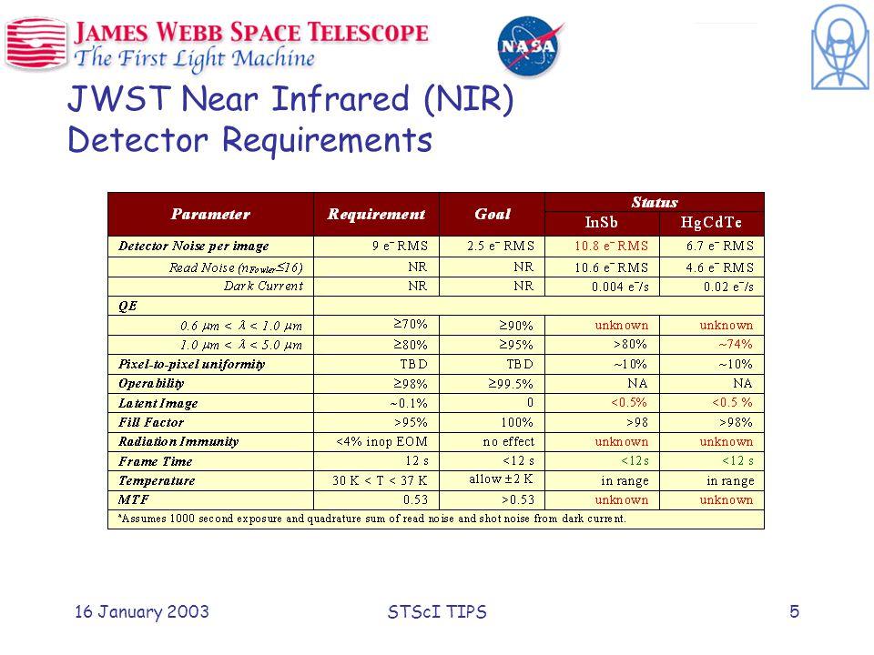 16 January 2003STScI TIPS5 JWST Near Infrared (NIR) Detector Requirements