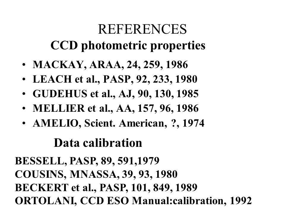 REFERENCES MACKAY, ARAA, 24, 259, 1986 LEACH et al., PASP, 92, 233, 1980 GUDEHUS et al., AJ, 90, 130, 1985 MELLIER et al., AA, 157, 96, 1986 AMELIO, Scient.