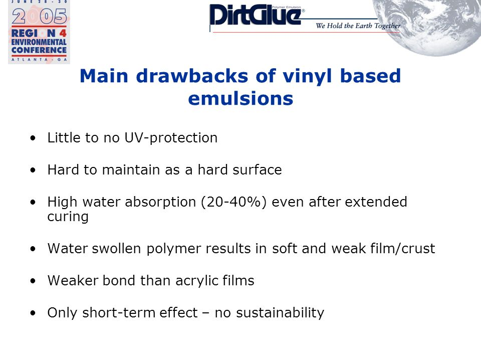 Main drawbacks of vinyl based emulsions Little to no UV-protection Hard to maintain as a hard surface High water absorption (20-40%) even after extended curing Water swollen polymer results in soft and weak film/crust Weaker bond than acrylic films Only short-term effect – no sustainability