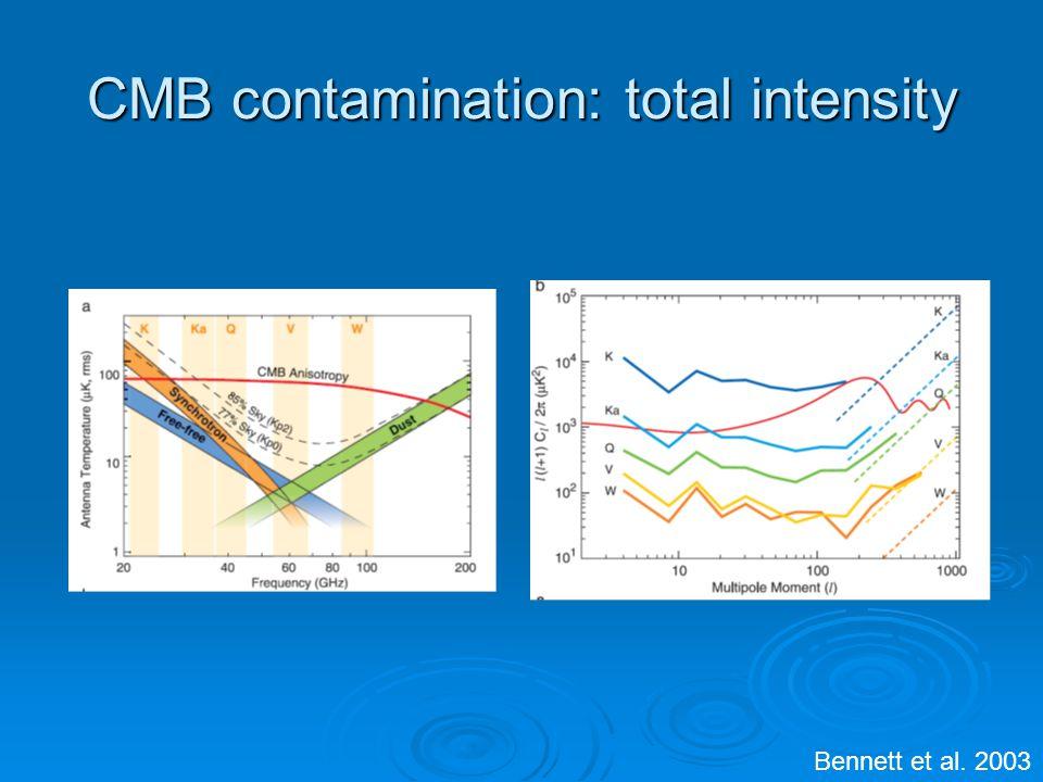 CMB contamination: total intensity Bennett et al. 2003