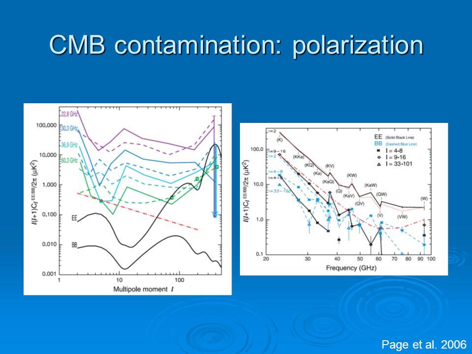 CMB contamination: polarization Page et al. 2006